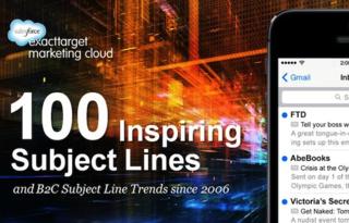 100 exemples d objet
