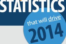 20_Statistiques_marketing_pour_2014_jpg-2