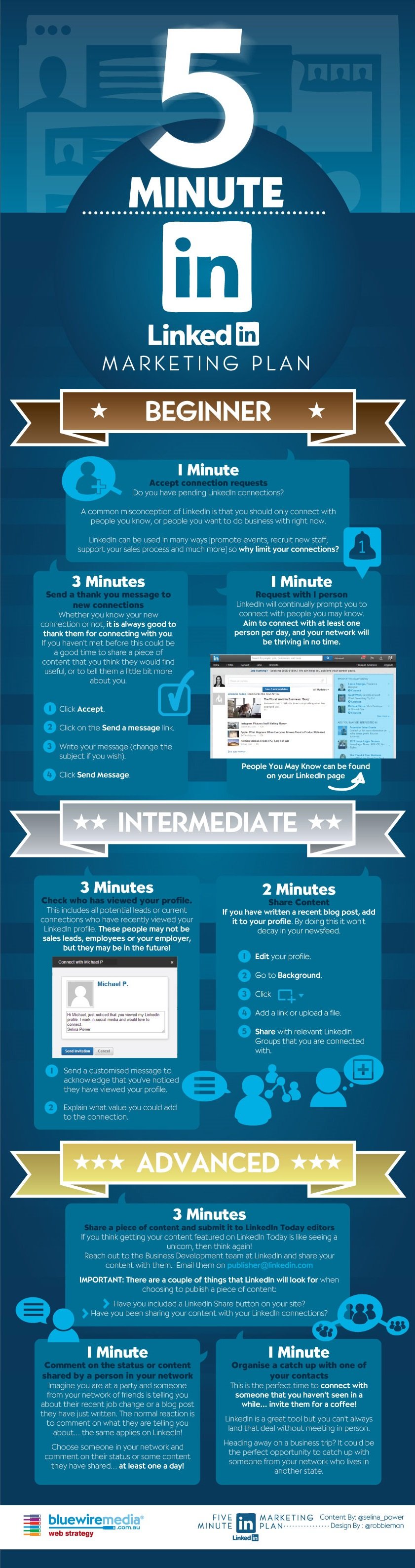 5-Minute-Linkedin-Mangement-Plan-for-Users-of-All-Levels