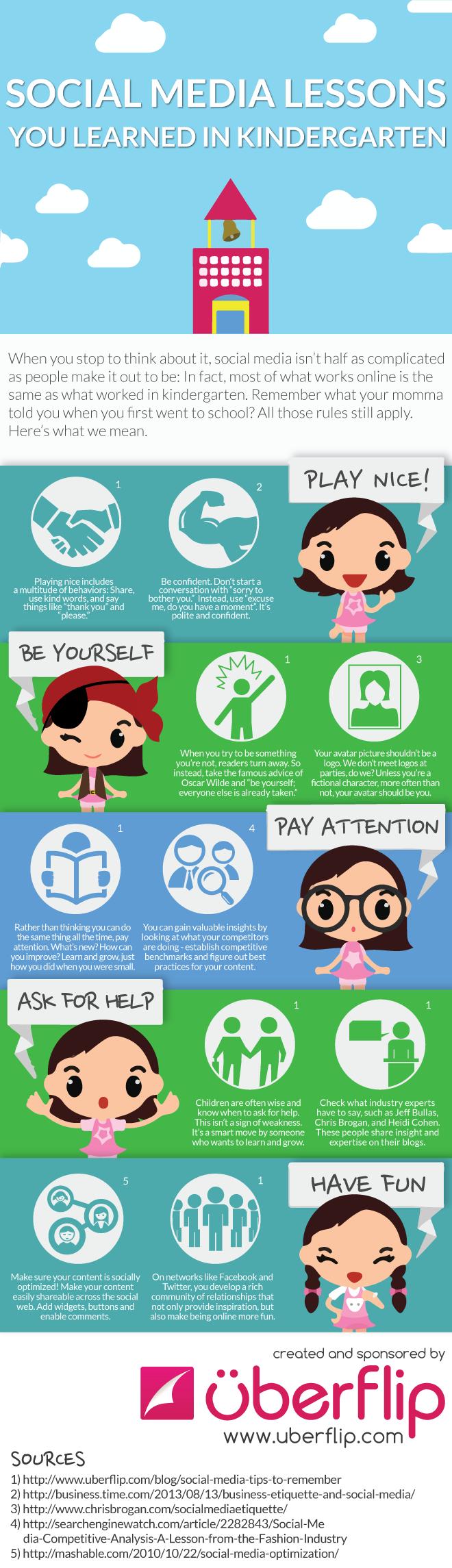 5 basiques en social media marketing