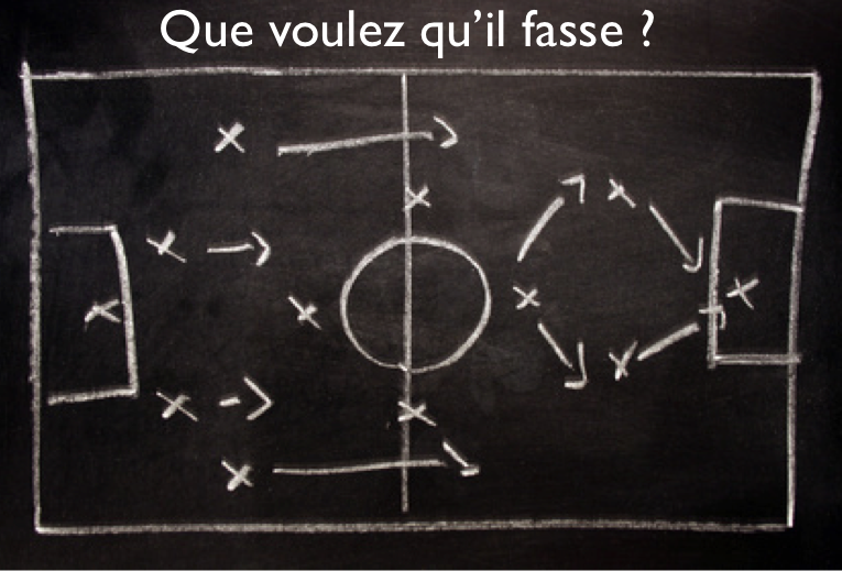 Formation email Quoi ?