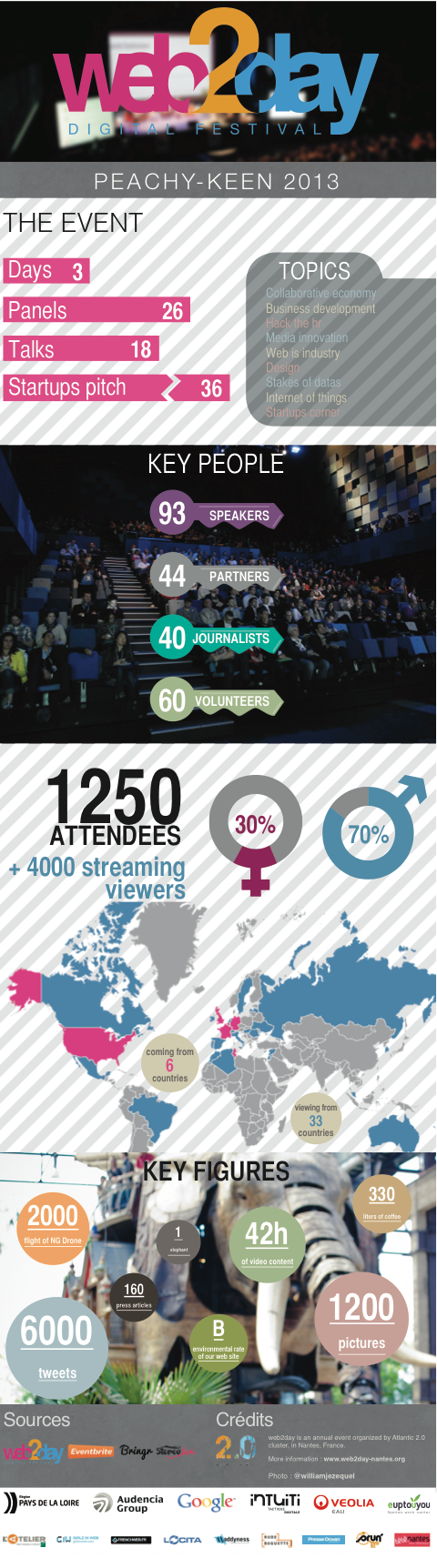 Infographie_web2day