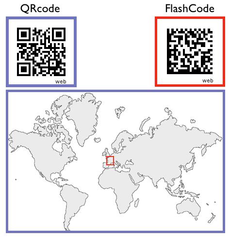 QRcode vs Flashcode
