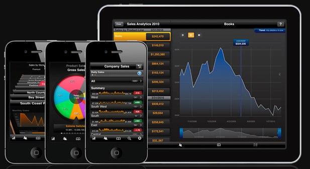 Roambi - Mobile Analytics, Reporting and Business Intelligence