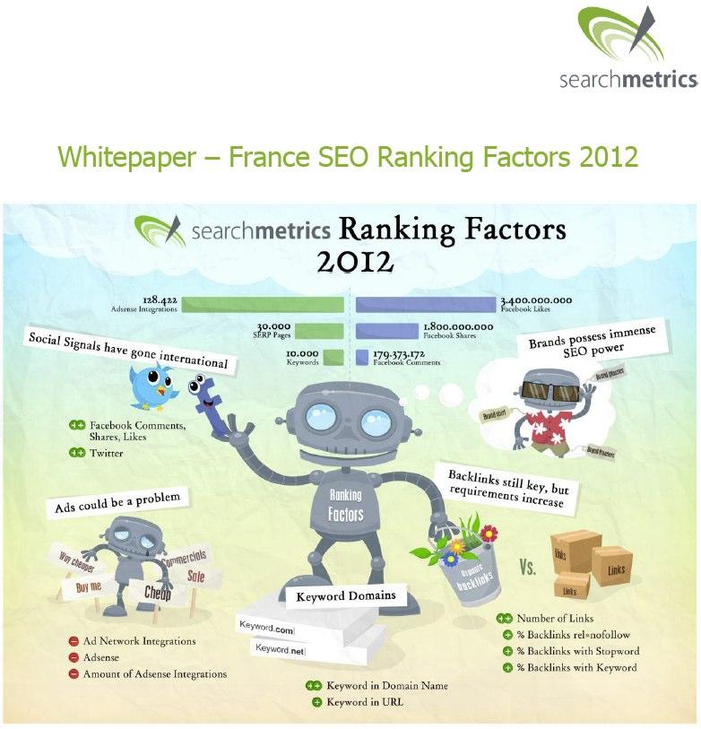 Searchmetrics Ranking Factors France