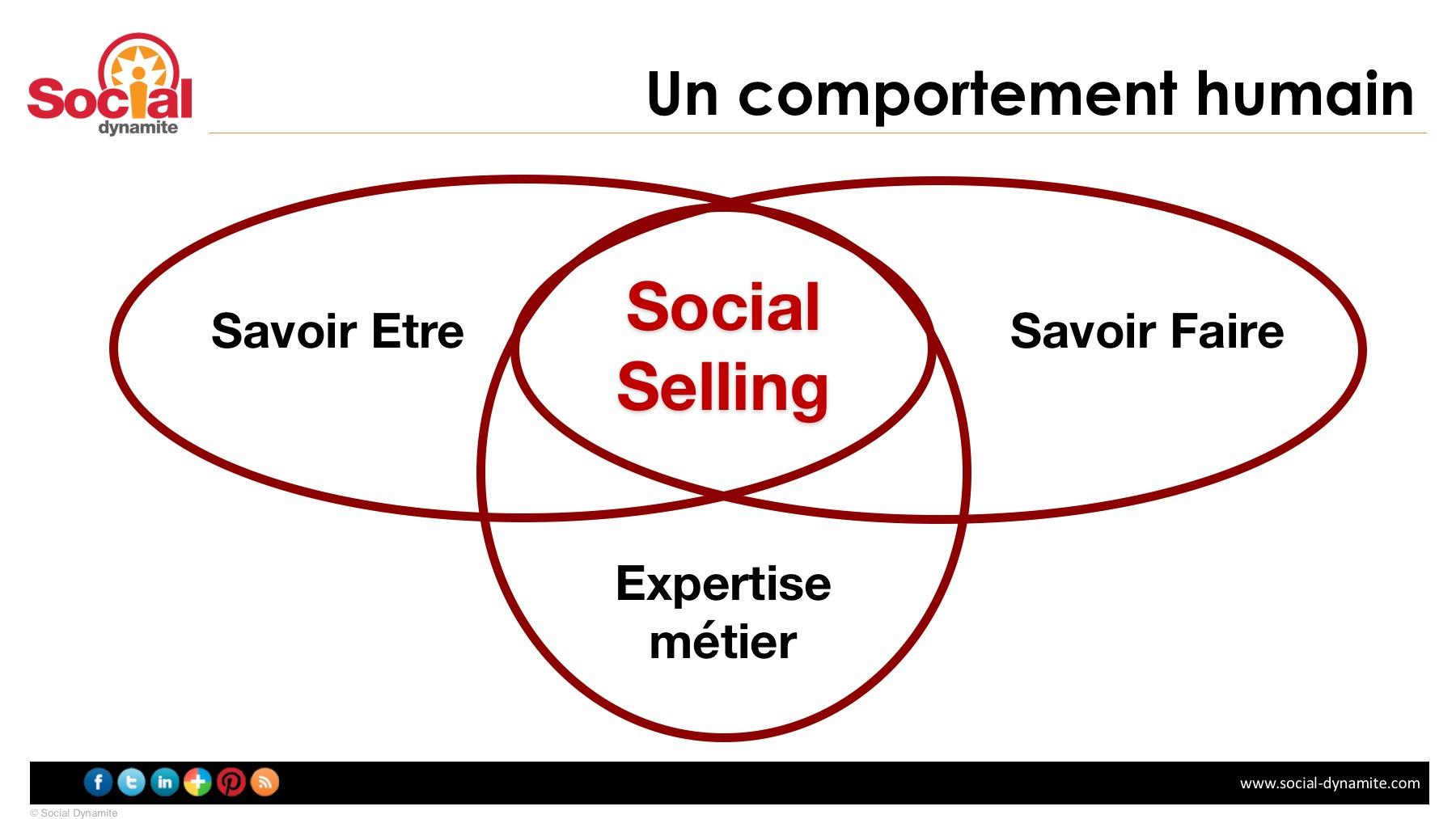 Social Selling Savoir Faire Etre Expertise