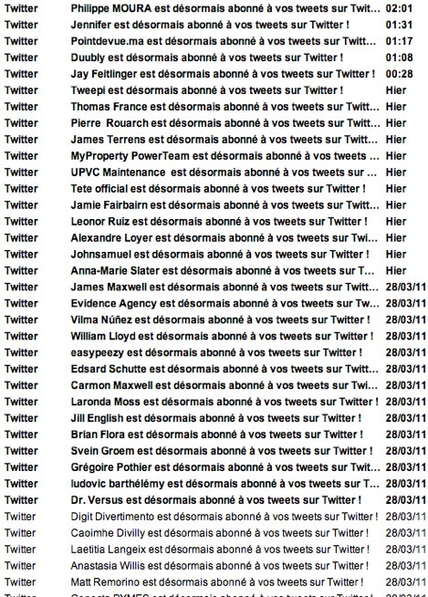 Twitter message email