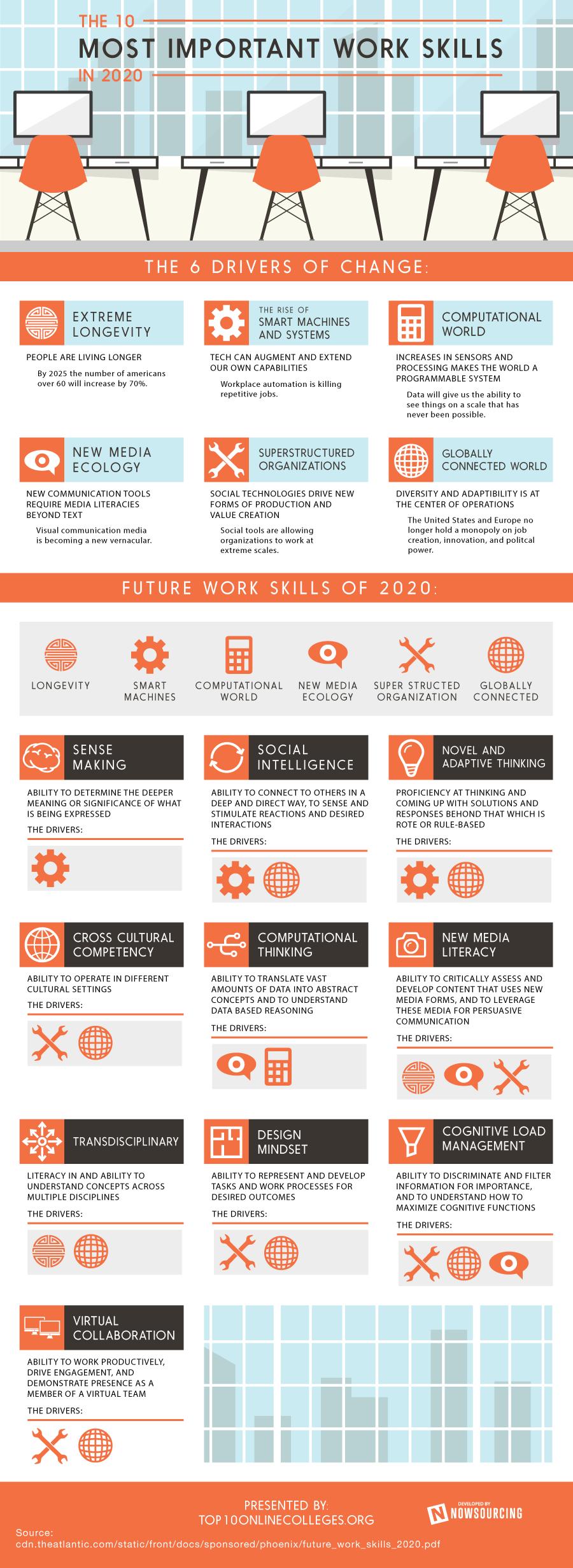 competences cles 2020