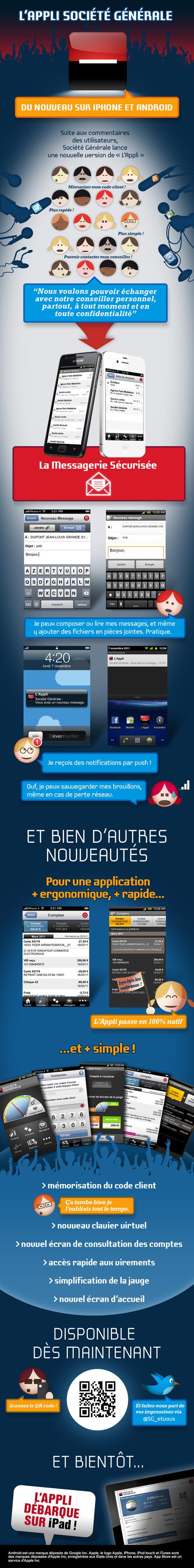 Infographie sur l'Appli Société Générale